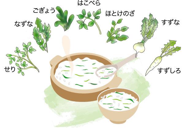 七草粥 | 無料イラスト素材|素材ラボ