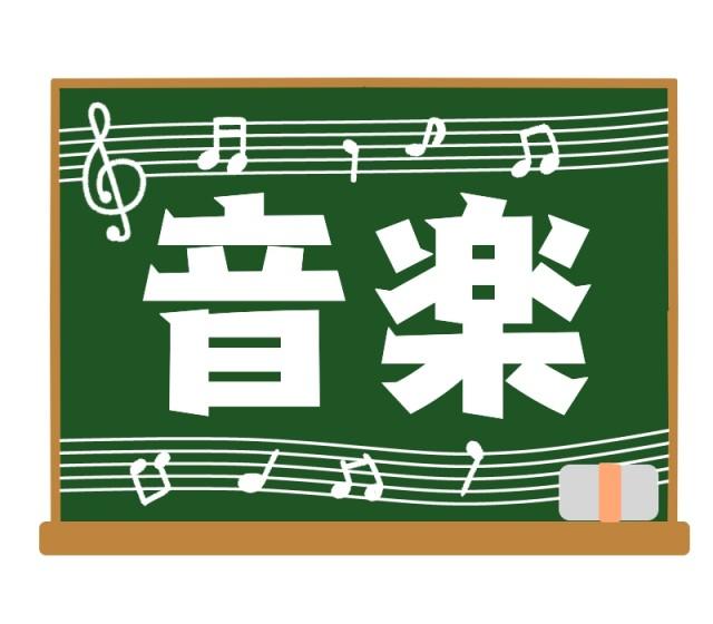 音楽の文字入り黒板イラスト 無料イラスト素材素材ラボ