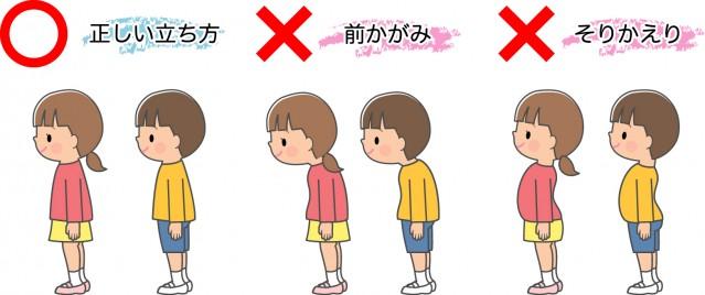 「子供 姿勢 イラスト」の画像検索結果