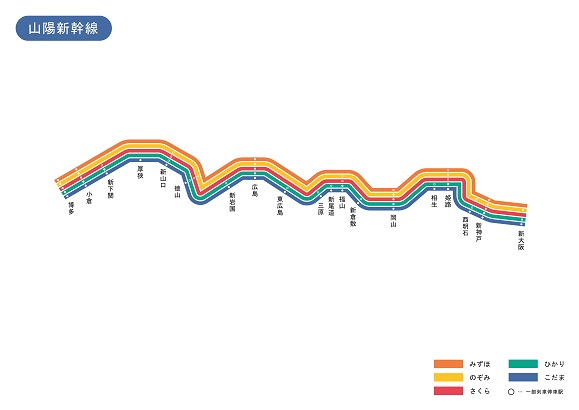 山陽新幹線 路線図 無料イラスト素材素材ラボ